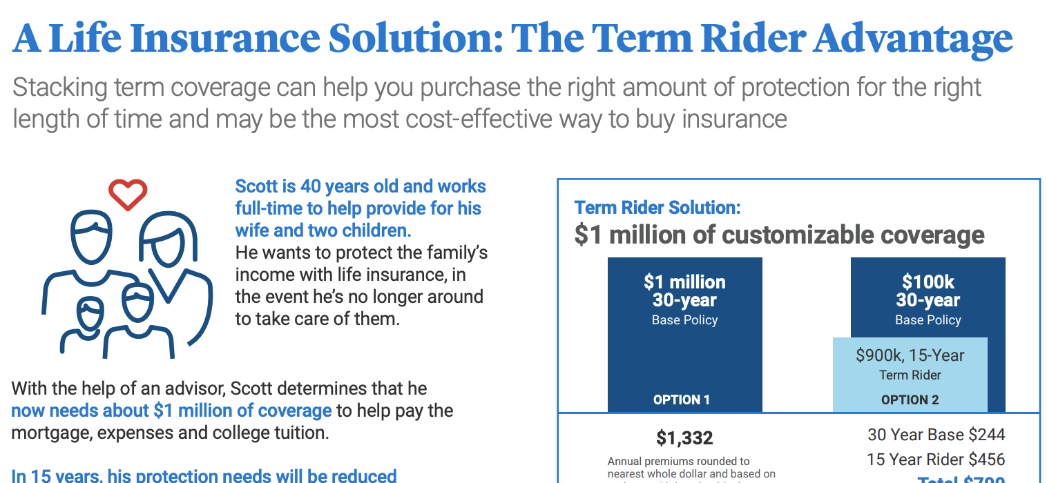 term-rider-15-and-30
