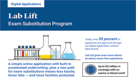 lab-lift-digital-applications-summary